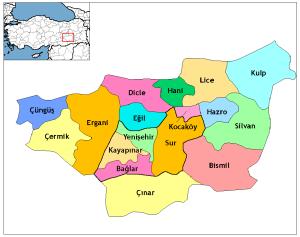 Diyarbakır_districts
